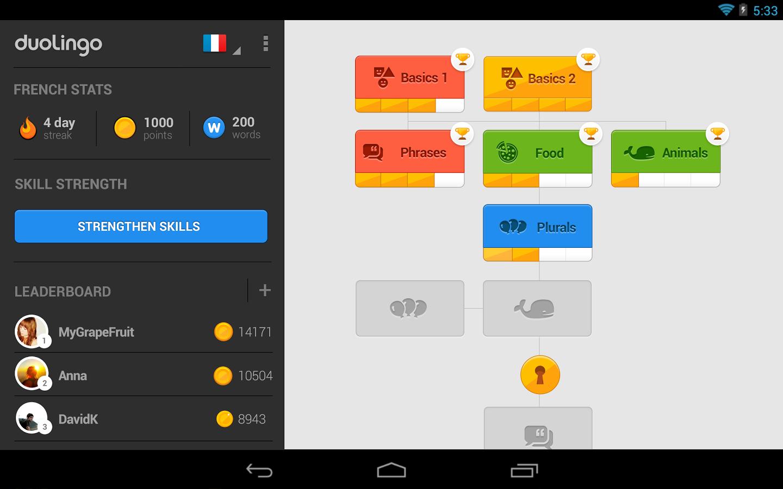 Duolingo aplicación